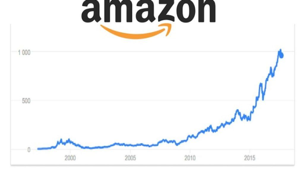 acheter action amazon